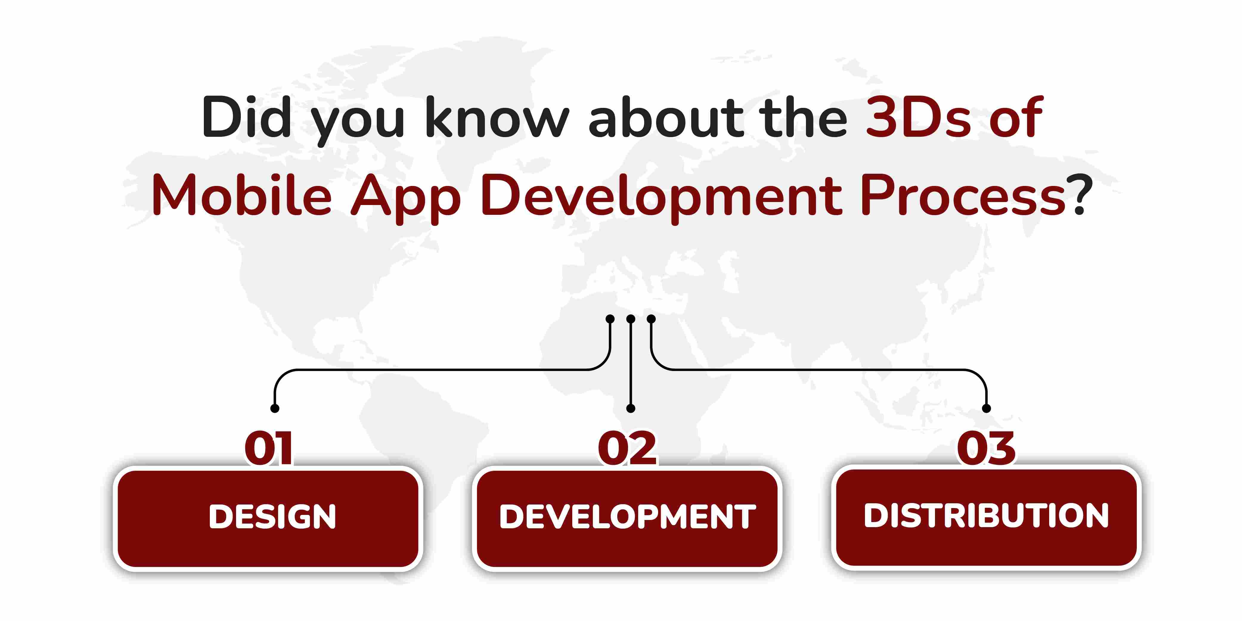 Did you know About the 3 Ds of Mobile App Development Process